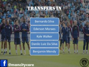 Manchester_ city_transfer_ IN