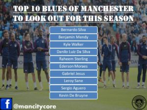 Top_10_Man_City_Players_to_look_out_for