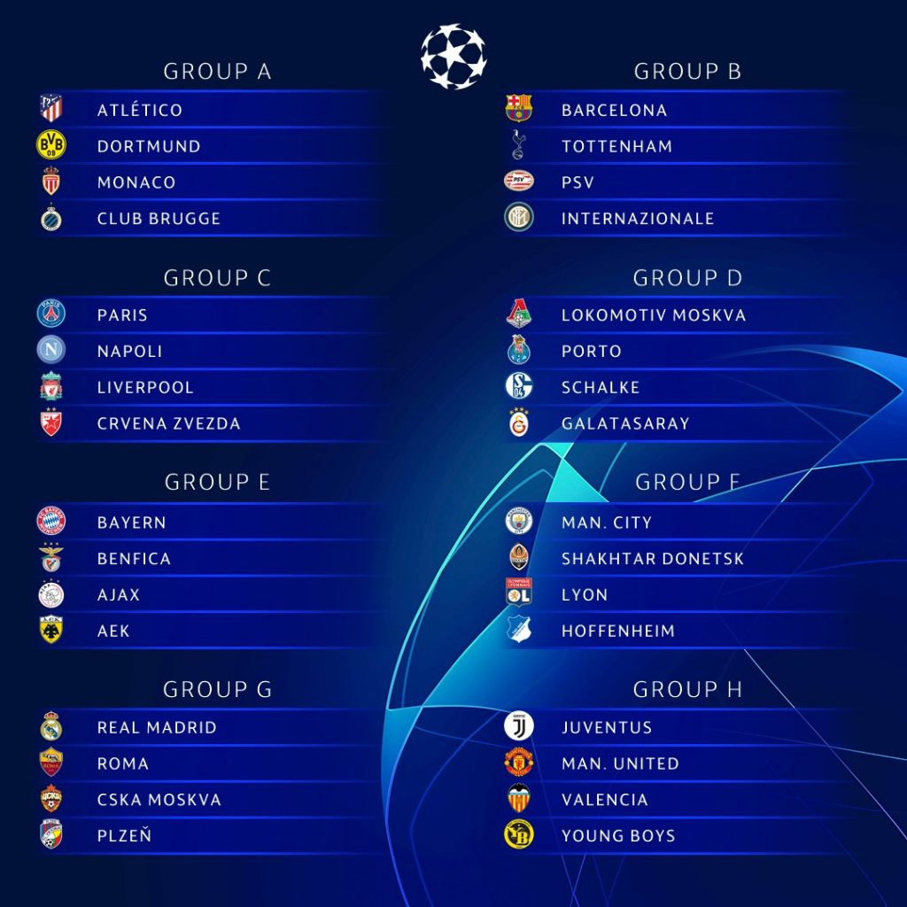 Champions League 4 Matchday Round Season 2018 2019: Man City Drawn In Group F Of UEFA Champions League 2018/19