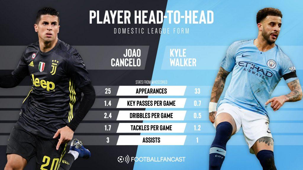 Joao-Cancelo-vs-Kyle-Walker